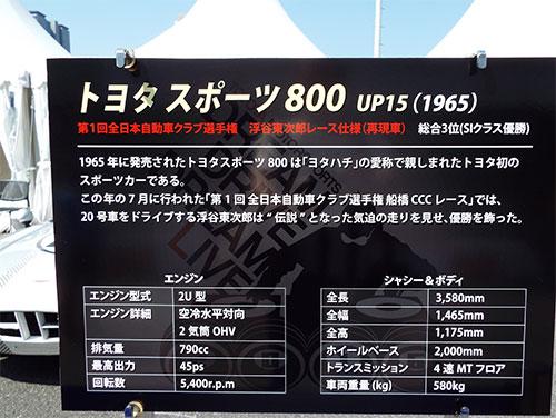お台場メガウェブDDDLトヨタスポーツ800up15(1965)